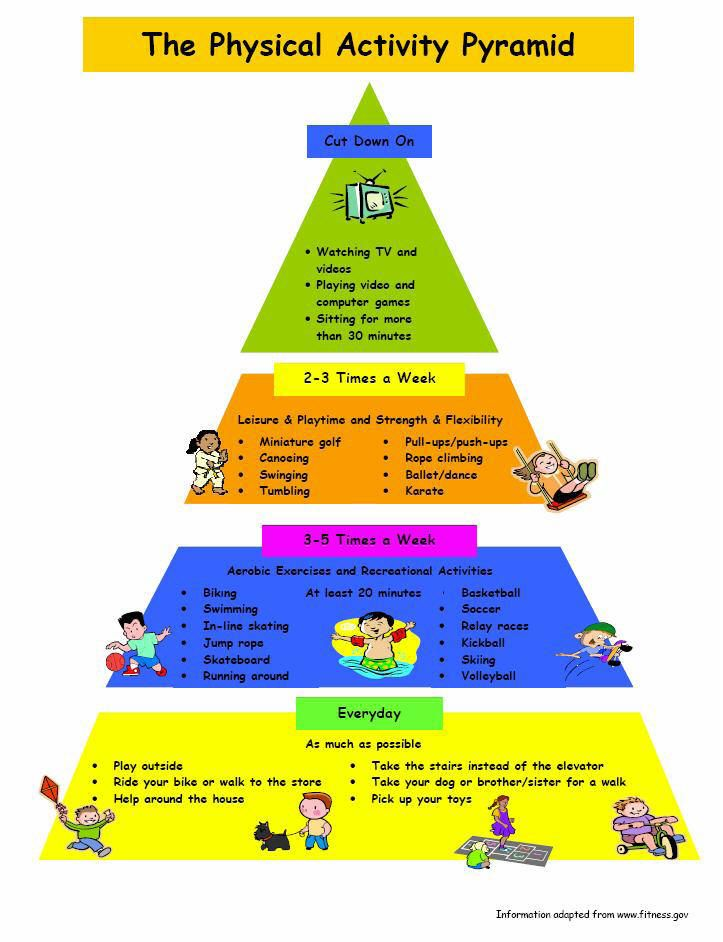 PE Rules - Google Search | PE | Pinterest | Search and Pe rules