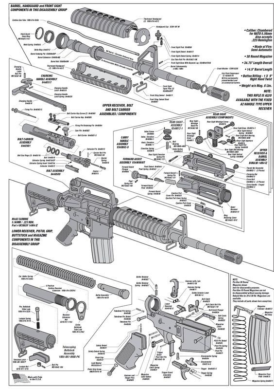 Parts Breakdown Ar 15 Http Zombiemfg Com Everything Ar