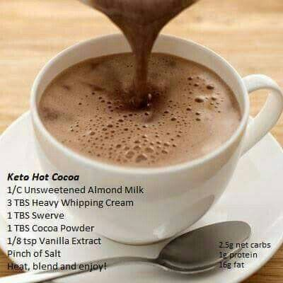 Pin By Pamela Keen On Keto Low Carb Or Both In 2019 Keto