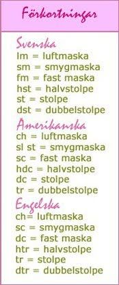 Kan vara bra att ha. Swedish - American - English crochet terms... You never know where you will find a pattern...