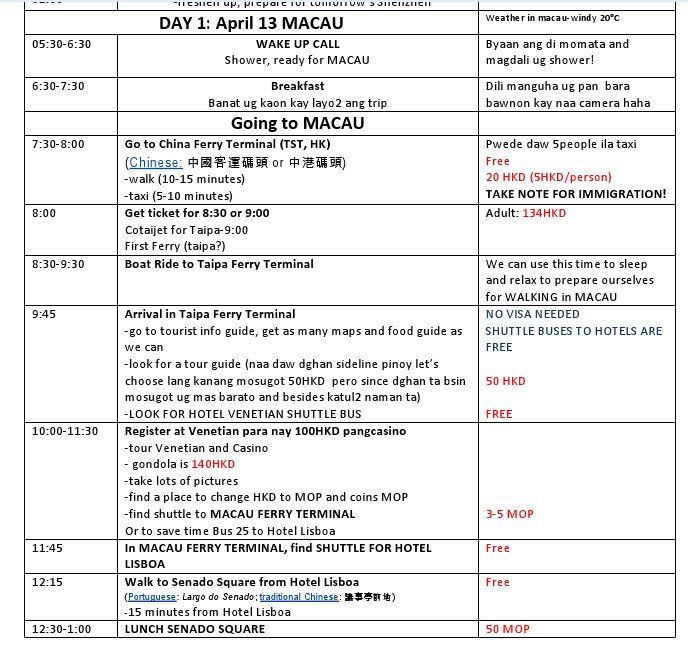 Itinerary Template Each Well Representation Screenshot Cruise Disney