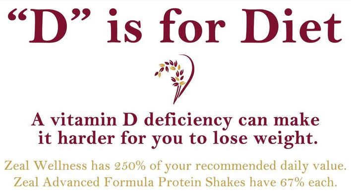 can taking vitamin d make you lose weight