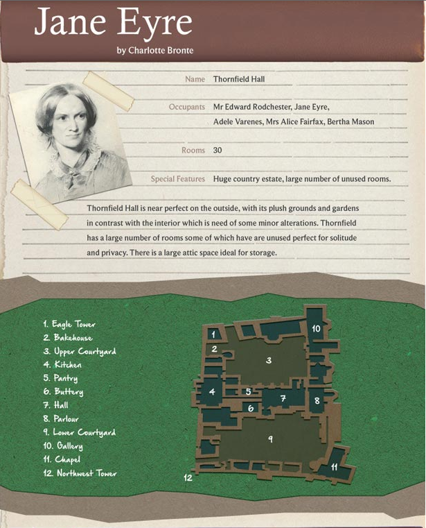 """Thornfield Hall map, from """"Jane Eyre"""""""