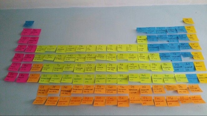 Periodic table with post it notes periodic table of the elements periodic table with post it notes urtaz Image collections