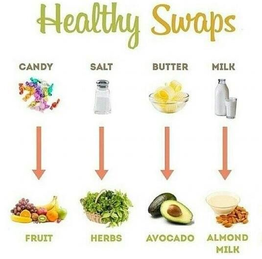 Instagram food tips pinterest food and instagram instagram instagram healthy snackshealthy food swapshealthy recipeshealthy forumfinder Images
