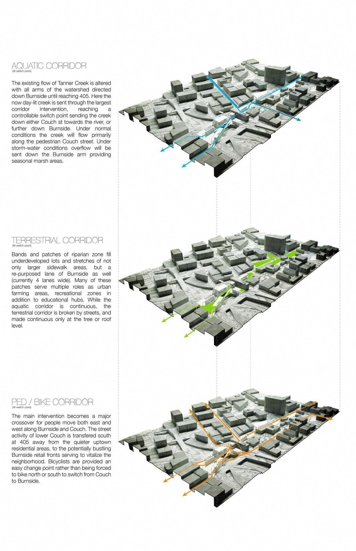 Free Landscape Gardening Ideas Urbandesignpublicspaces