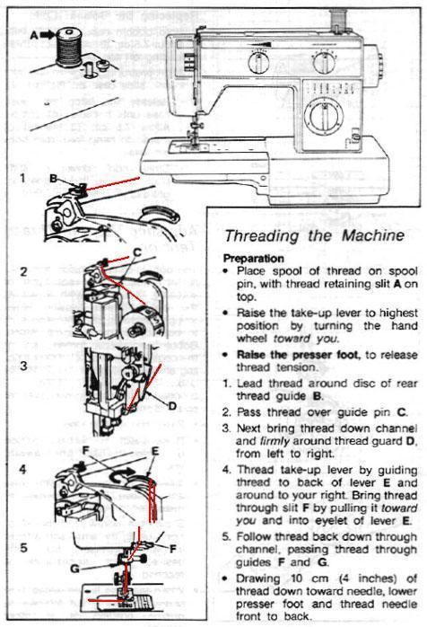 How To Thread Singer Merritt 4016 Singer Sewing Machine Sewing Tutorials Sewing Hacks