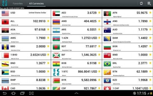 Live World Currency Rates