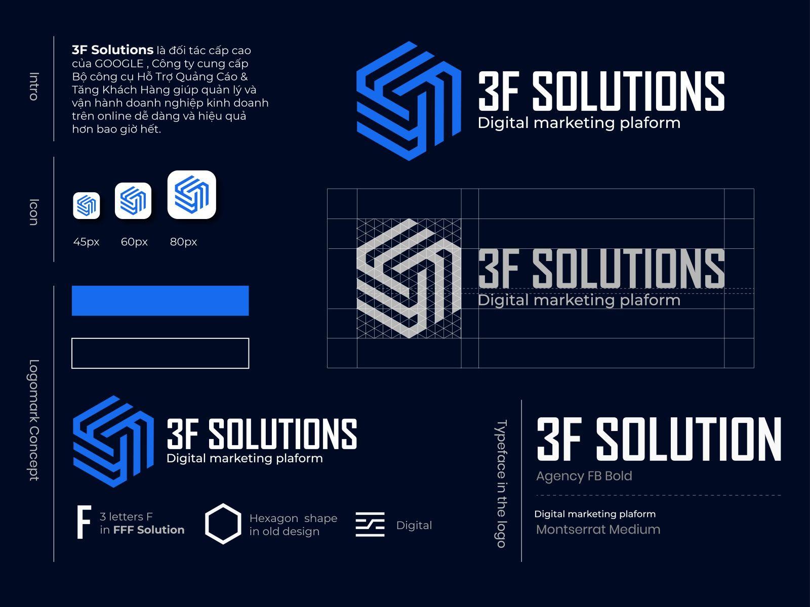 3f Solutions Digital Marketing Platform Digital Marketing Marketing Digital
