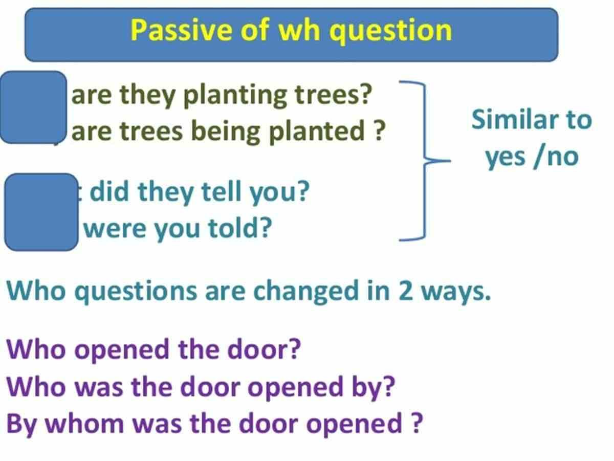 Using The English Passive Voice With Different Tenses This Or