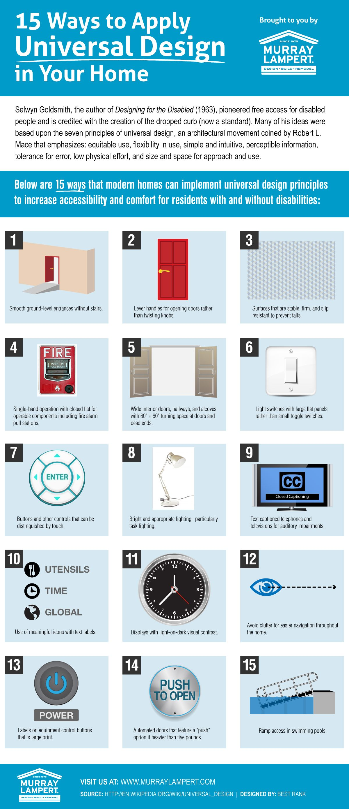15 Ways To Apply Universal Design In Your Home Visual Ly Universal Design Inclusive Design Aging In Place