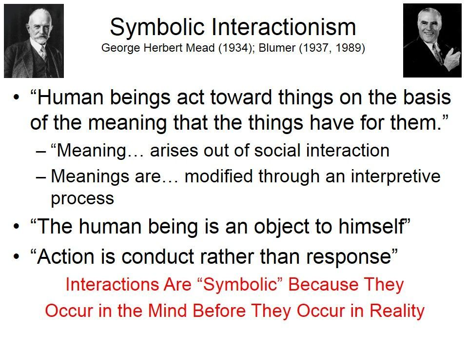 Image Result For Sociology Symbolic Interactionism Psychology