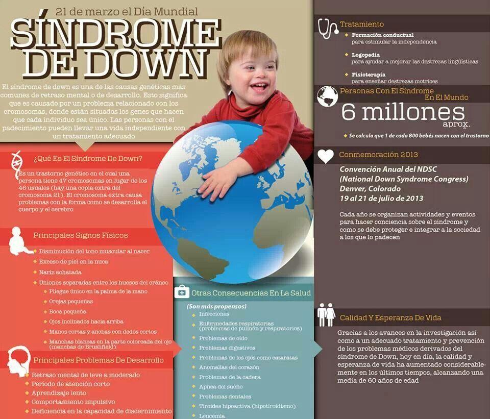 21 De Marzo Día Mundial Del Sindrome De Down Síndrome De Down Trabajo De Biologia 21 De Marzo