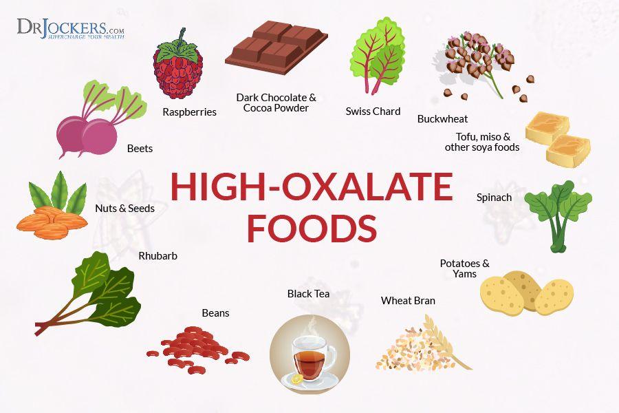 diabetic low oxalate diet