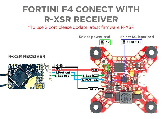 Receiving Telemetry And Using S Port On R Xsr Receiver With Furiousfpv Flight Controller Telemetry Receiver Sports