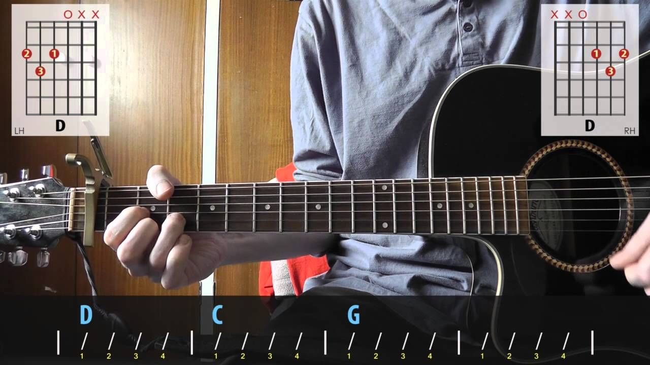 Nirvana Jesus Doesn T Want Me For A Sunbeam Guitar Lesson For Beginners Guitar Lessons Acoustic Guitar Lessons Guitar
