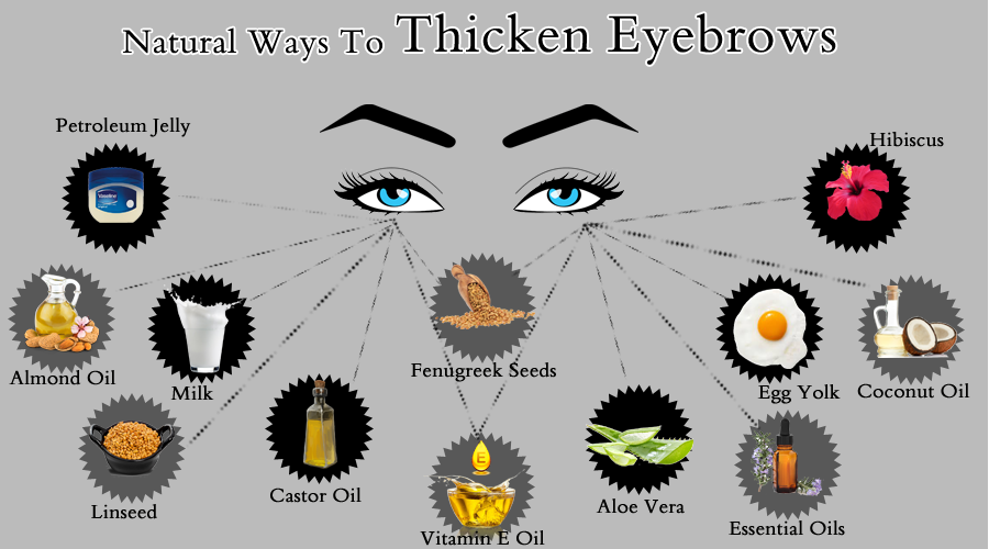 Effective Tips To Get Thick Eyebrows Overnight Home Remedies To