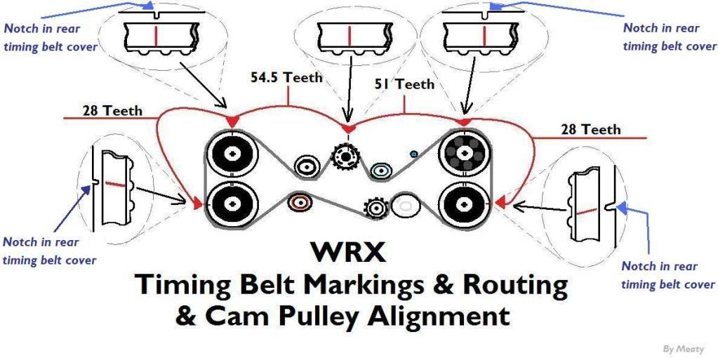 Timing Belt Patternt Timing Belt Wrx Overlanding