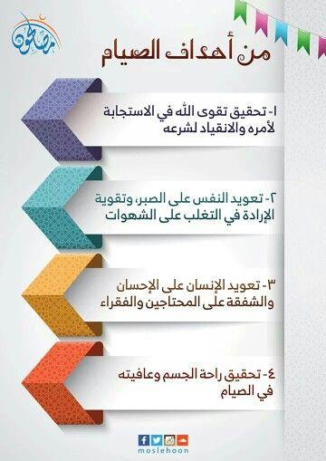 Desertrose من أهداف الصيام Ramadan Quotes Islam Ramadan Ramadan Day