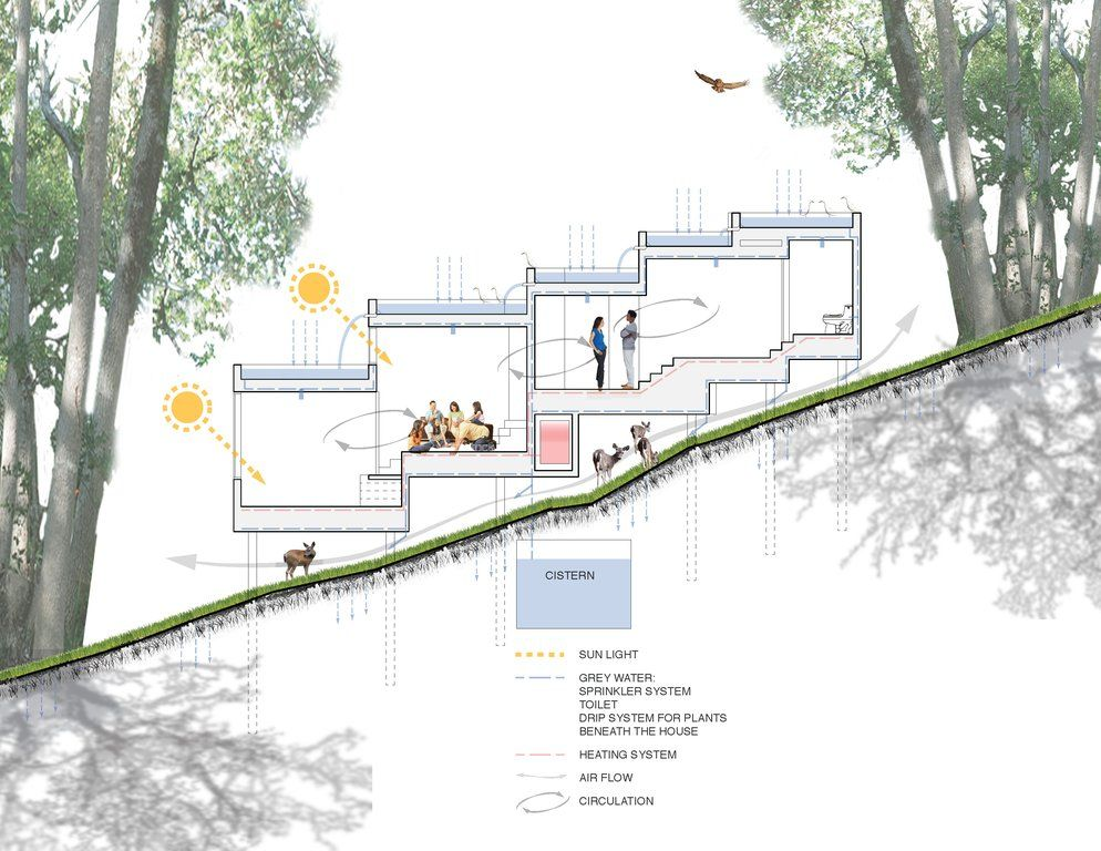 a discussion on green architecture Leed v4 discussion forum on wwwusgbcorg.