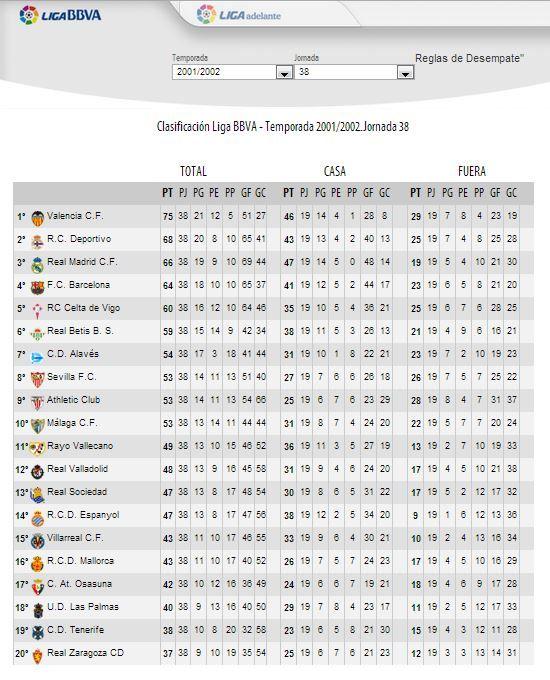 Pin En Barca Lliga Espanyola De Futbol