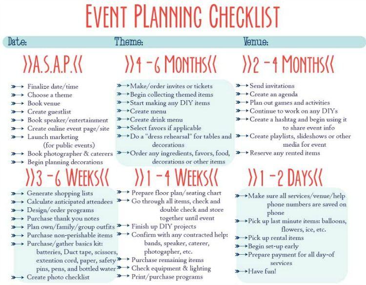 Crowdfunding Marketing Checklist Offline Event  Marketing