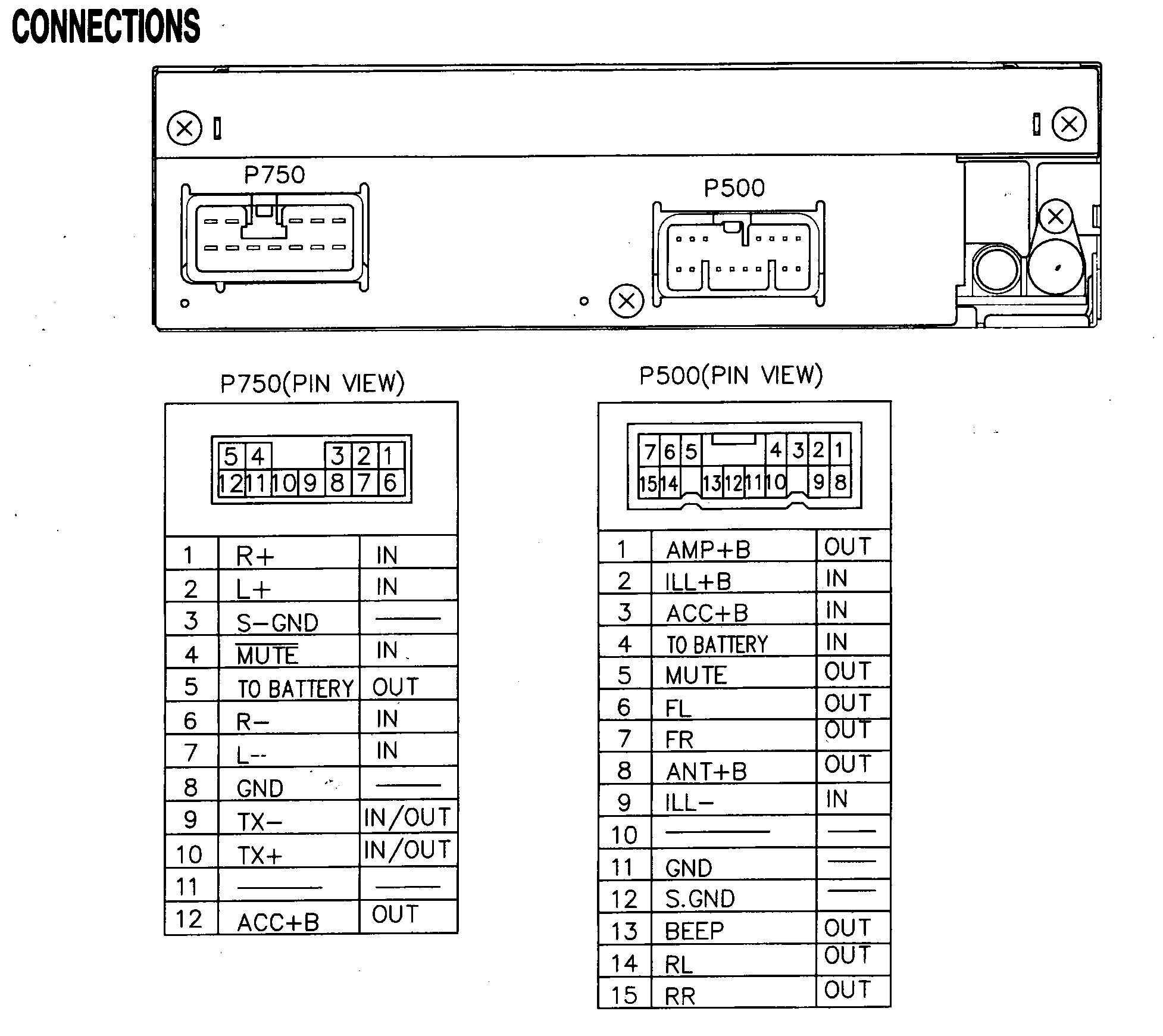 Wiring Diagram Car Stereo Car amplifier, Pioneer car