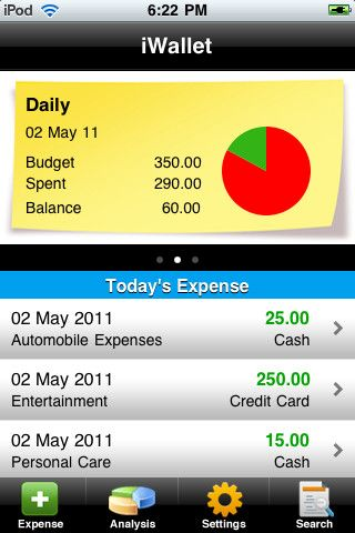 iWallet iPhone and iPad app by Apt Infoway Genre Finance