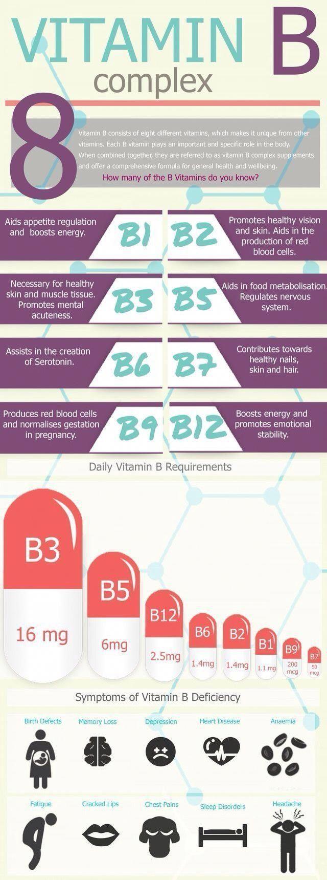 vitamin B complex facts benefits Health ,