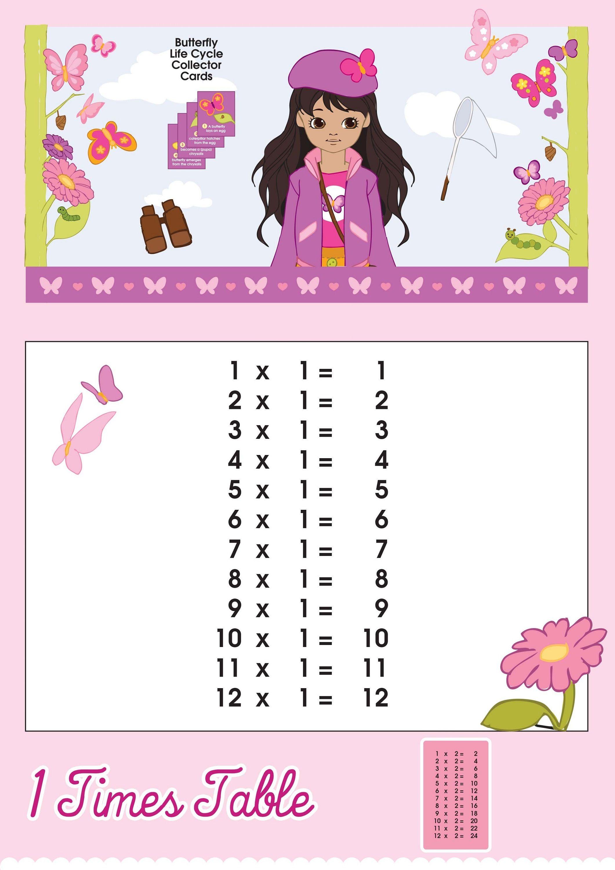 1 Times Tables For Girls K5 Worksheets Math Worksheets For Kids