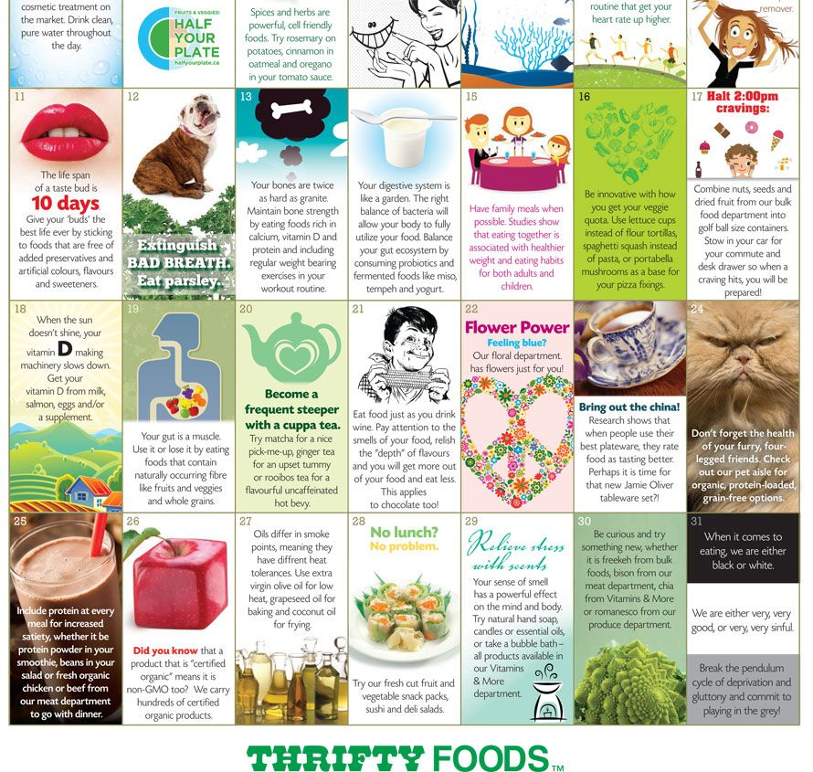 Thrifty Foods Interactive Flyer 30day Challenge (pg