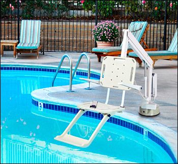 Pool lifts and new ada pool accessibility requirements - Swimming pool wheelchair lift law ...