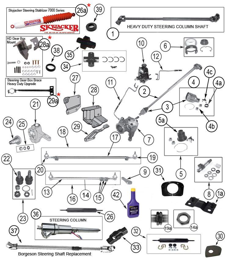 Interactive Diagram - Jeep CJ Steering Components | Jeep CJ5 Parts ...
