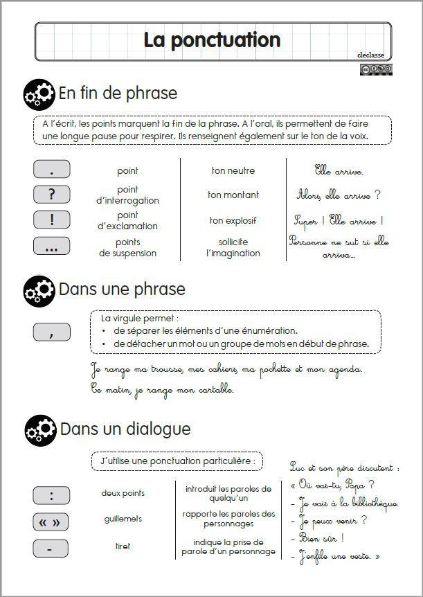 La ponctuation | Ponctuation, Grammaire ce1, Exercice ce2