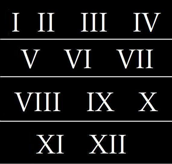 Roman Numeral Stencils 2 Inch 1 12 Mylar Roman Numerals