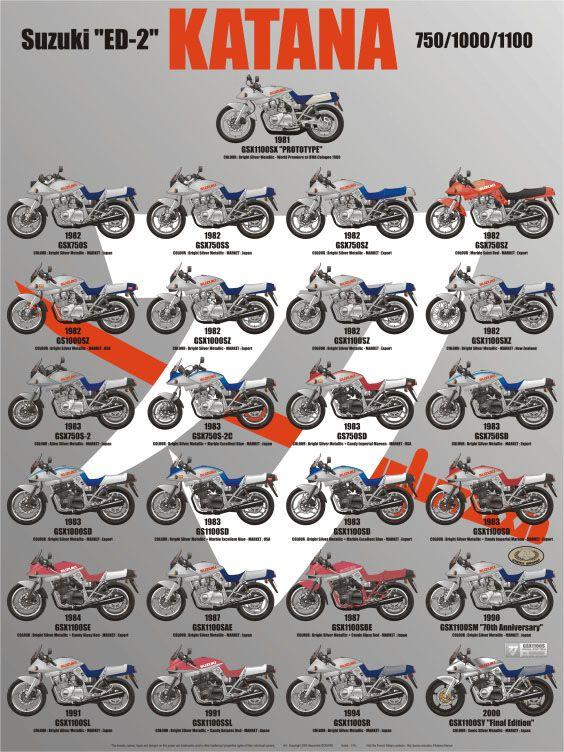198 best suzuki motocycles images on pinterest | suzuki motorcycle