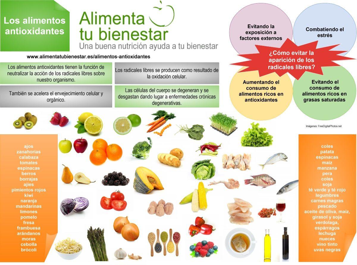 Infografía Alimentos Antioxidantes