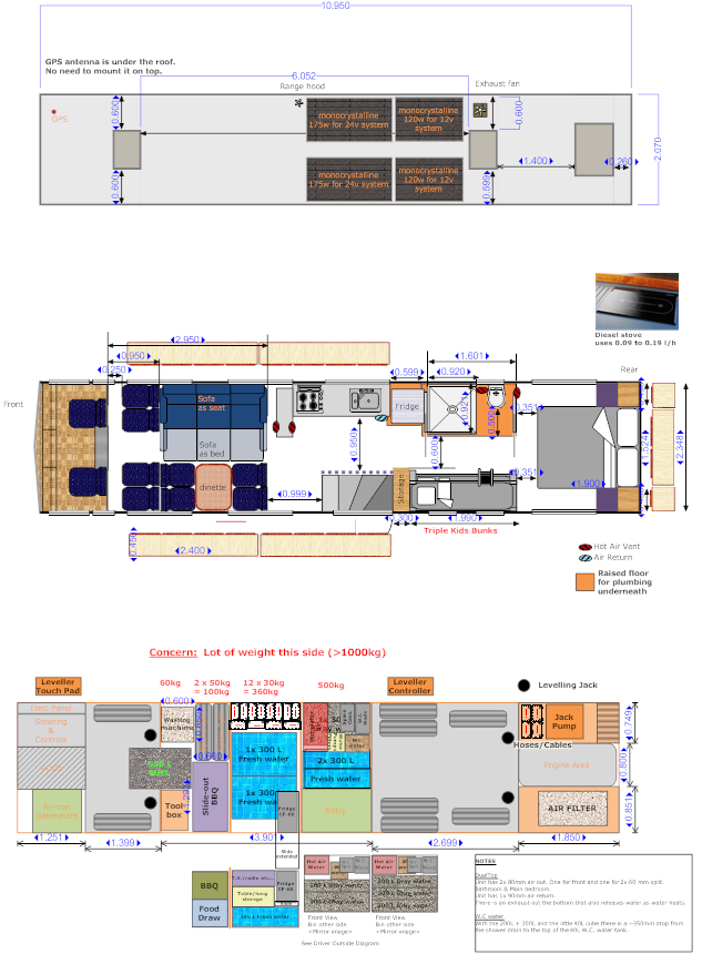 our plans for the motorhome conversion project bus