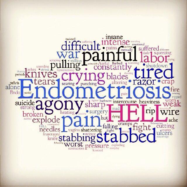 7297f995353cb228e6e9e1095d426175 endometriosis endo fightlikeagirl my endometriosis board