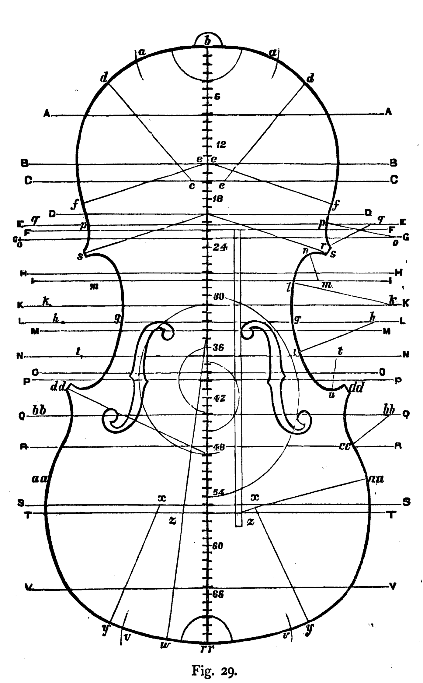 7298aca4dc299769aabcb1a303f959ed Homemade Cello Plans on homemade shop project, homemade electric cello, amazing woodworking plans, build a workbench yourself plans, cello stand plans, homemade instrument cello,