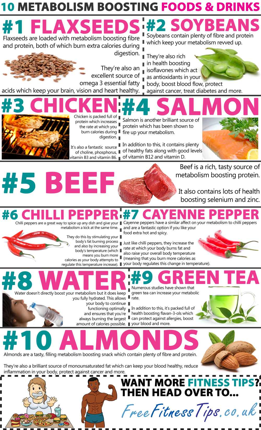 Best Foods And Drinks To Improve Your Metabolism