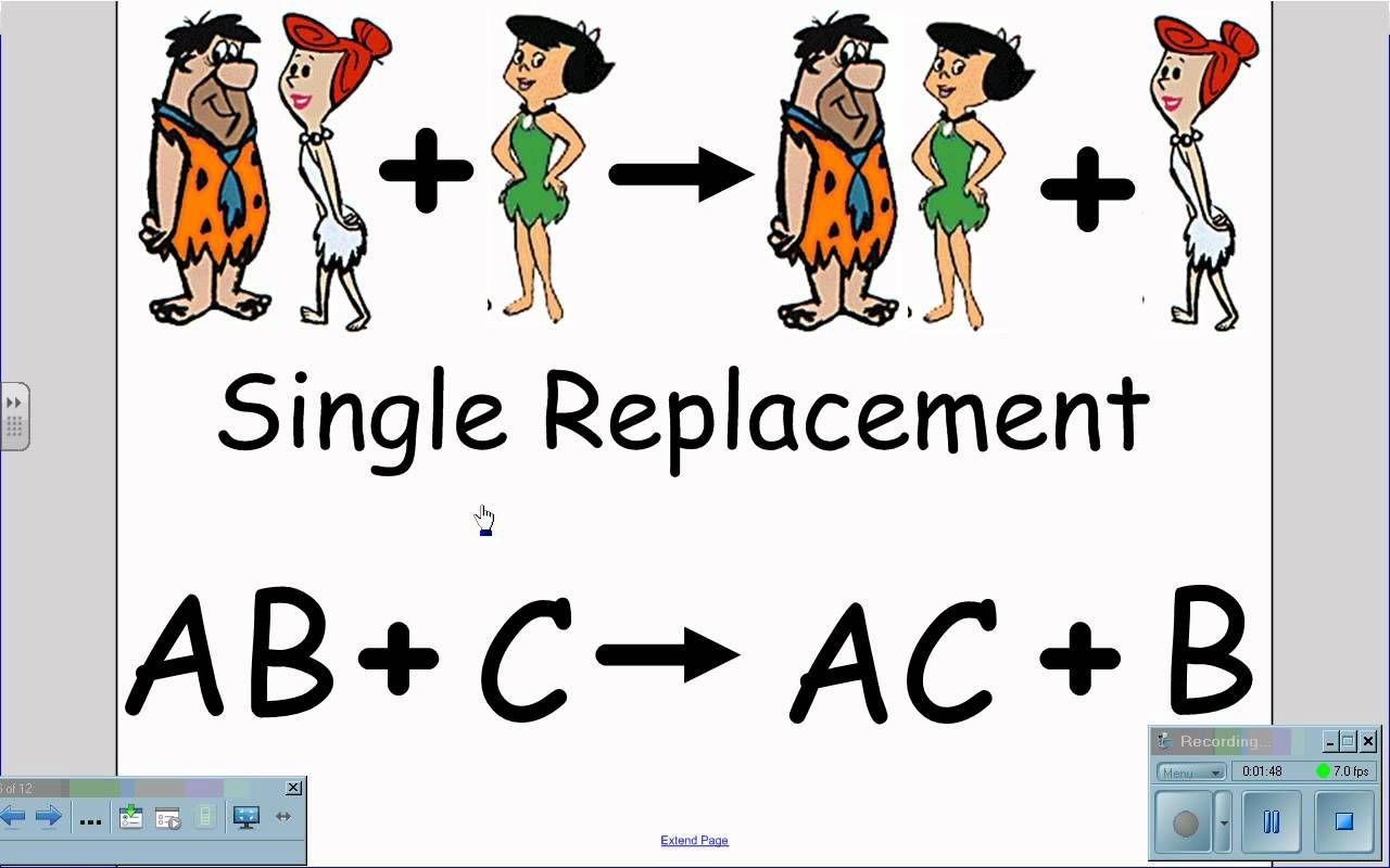 Classifying Chemical Reactions Flintstones Wmv Chemical Reactions Science Chemistry Physical Science
