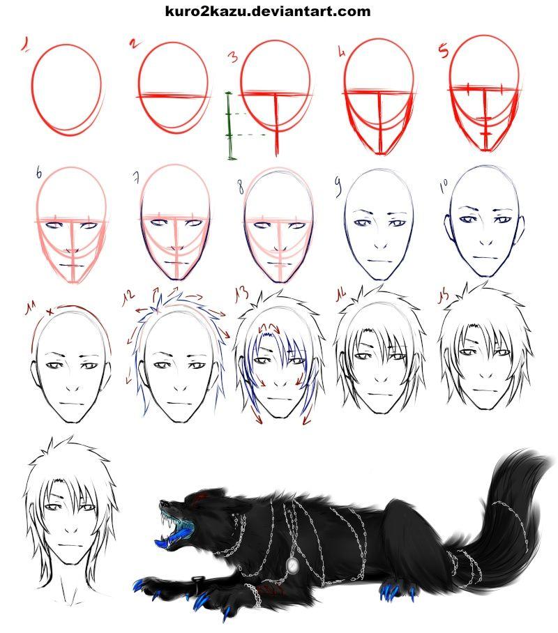 Apprendre a dessiner le visage technique dessin - Dessin manga visage ...