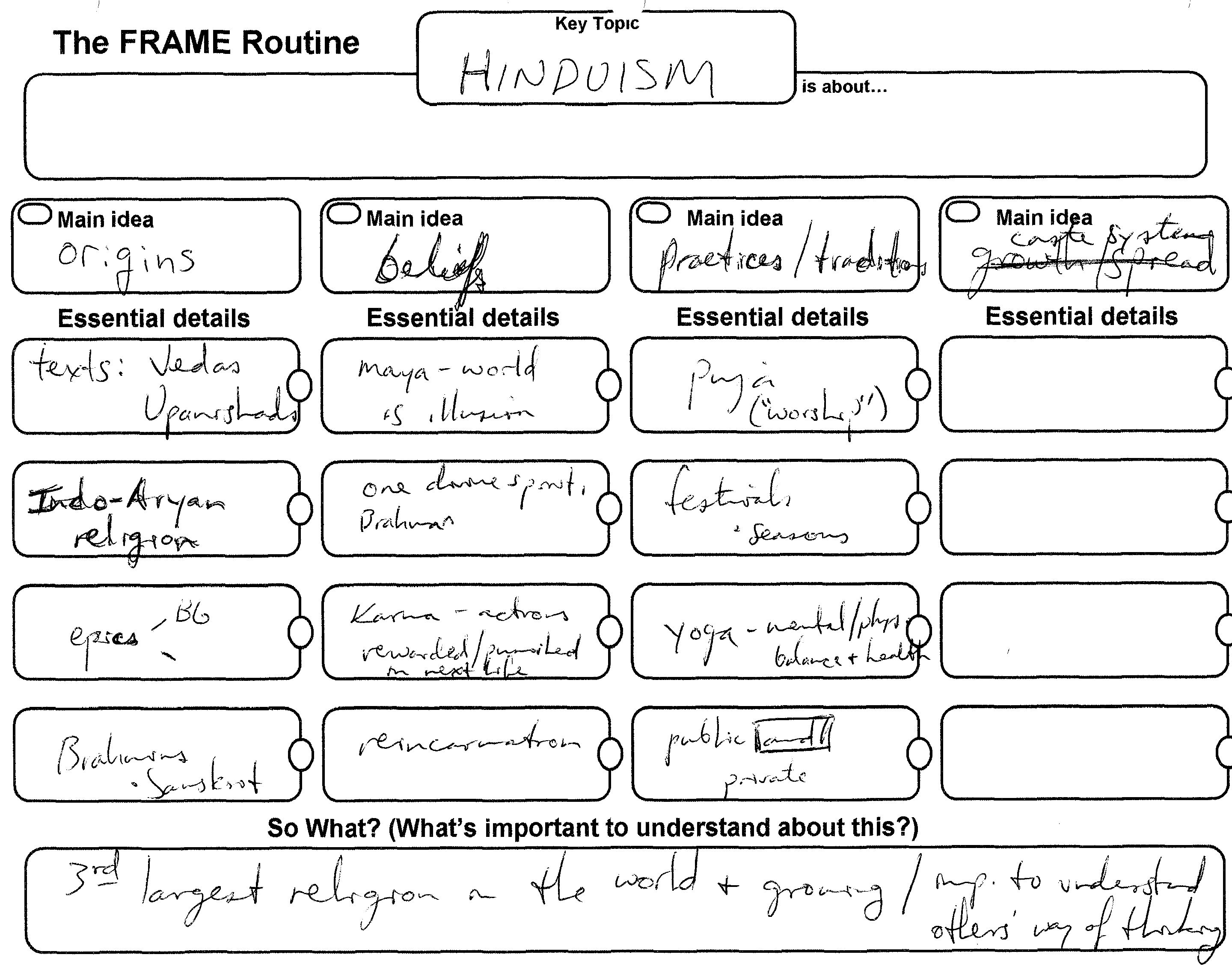 The Frame Routine Main Idea And Essential Details