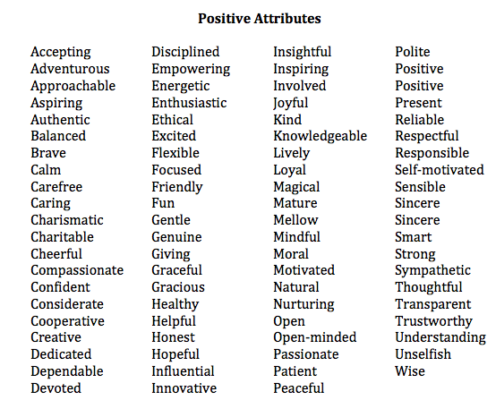 List Of Positive Attributes For Resume