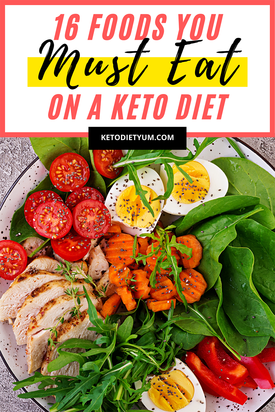Keto Food List What To Eat and Avoid on the Keto Diet