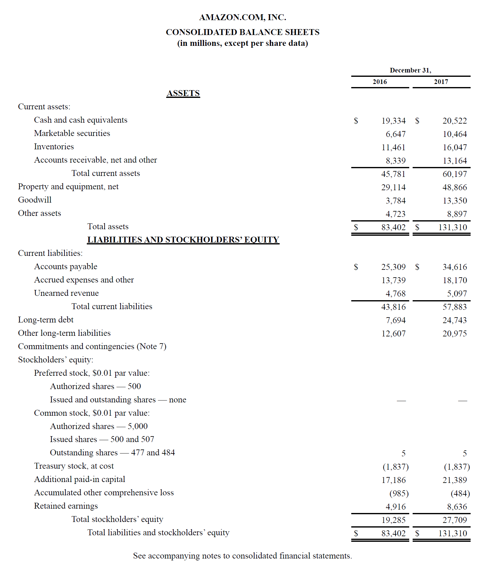 New Balance Sheet Income Statement Cash Flow Template