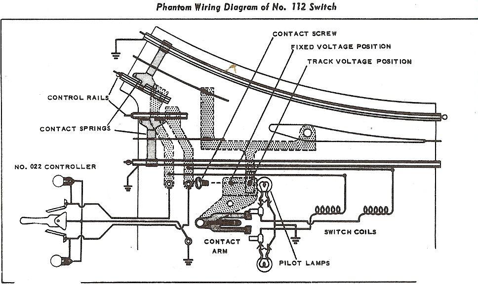Switch 112 phantom wiring view | Lionel Super O | Lionel