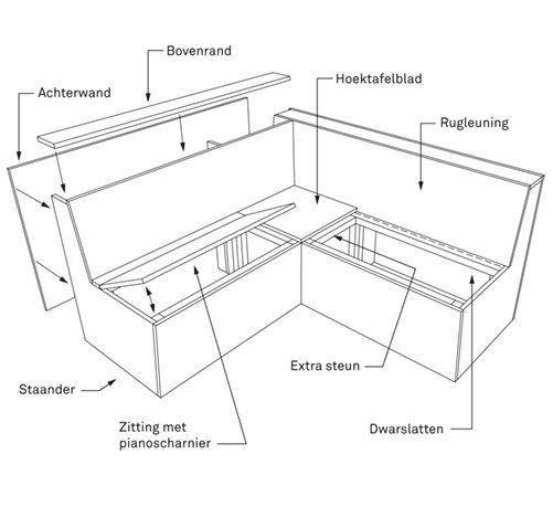 Loungebank van underlayment
