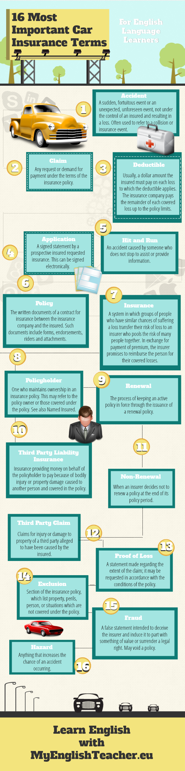 16 Most Important Car Insurance Terms Infographic Car